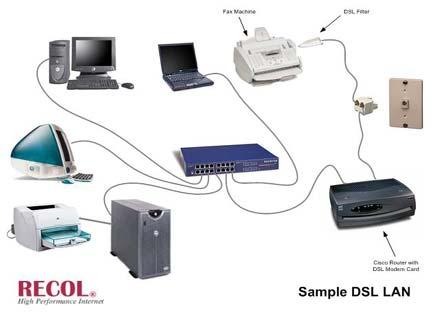 Các thiết bị cần chuẩn bị khi lắp đặt mạng LAN