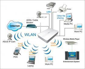 Mạng LAN là gì tại sao phải thi công mạng LAN